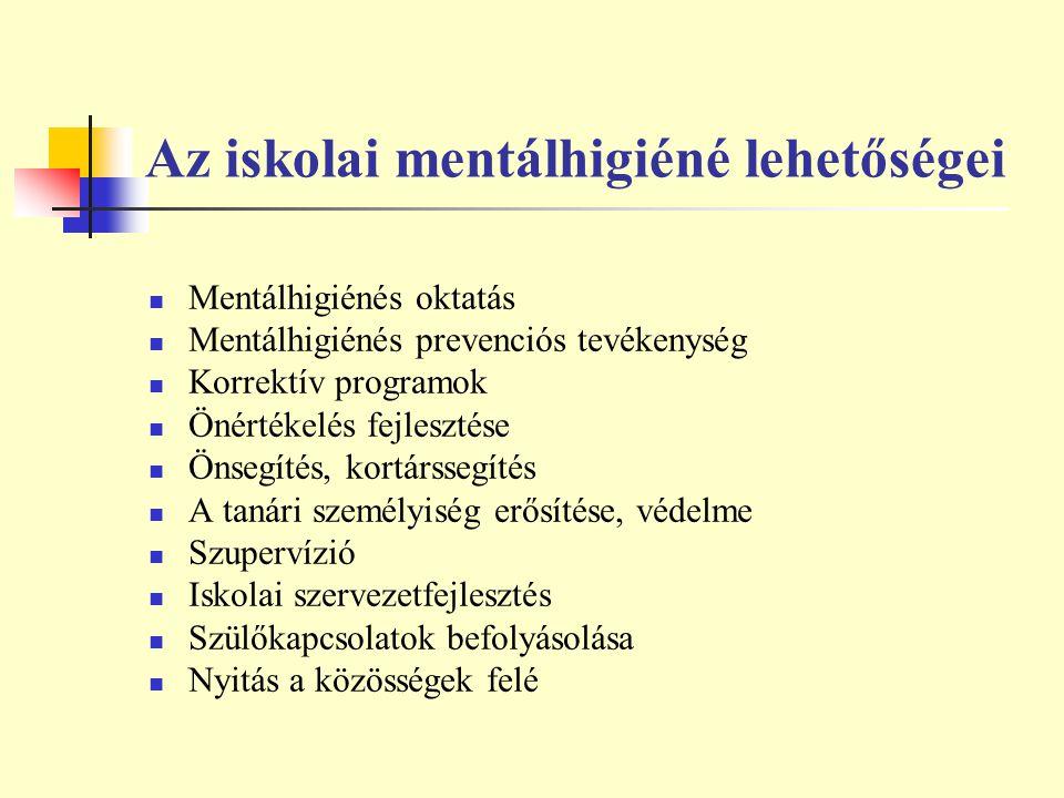 Az iskolai mentálhigiéné lehetőségei Mentálhigiénés oktatás Mentálhigiénés prevenciós tevékenység Korrektív programok Önértékelés fejlesztése Önsegíté
