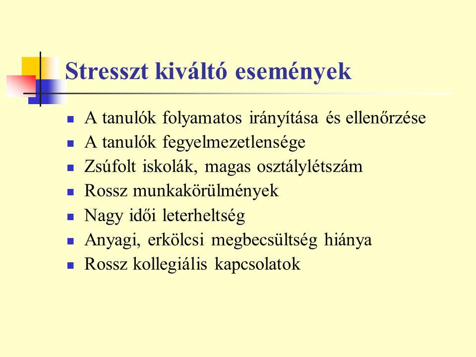 Stresszt kiváltó események A tanulók folyamatos irányítása és ellenőrzése A tanulók fegyelmezetlensége Zsúfolt iskolák, magas osztálylétszám Rossz mun
