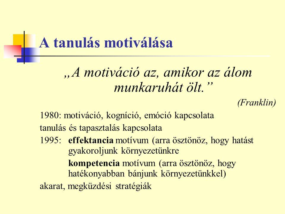 """A tanulás motiválása """"A motiváció az, amikor az álom munkaruhát ölt."""" (Franklin) 1980: motiváció, kogníció, emóció kapcsolata tanulás és tapasztalás k"""