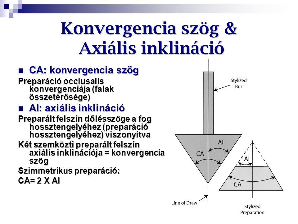 Konvergencia szög & Axiális inklináció CA: konvergencia szög CA: konvergencia szög Preparáció occlusalis konvergenciája (falak összetérősége) AI: axiá