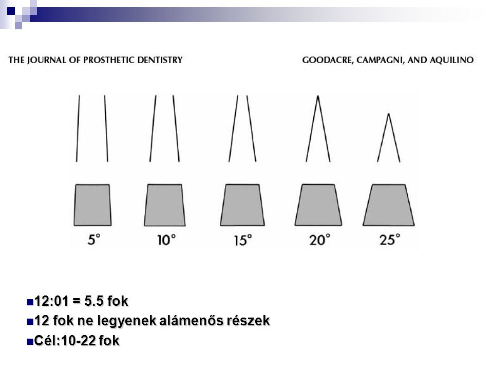 12:01 = 5.5 fok 12:01 = 5.5 fok 12 fok ne legyenek alámenős részek 12 fok ne legyenek alámenős részek Cél:10-22 fok Cél:10-22 fok