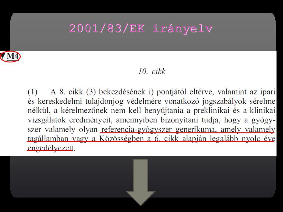 2001/83/EK irányelv