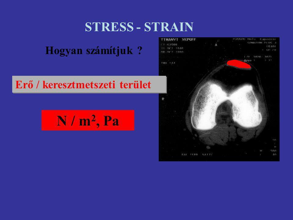 Az ín hosszúság és keresztmetszet hatása a stiffness-re STIFFNESS = dF / dL COMPLIENCE = dL / dF