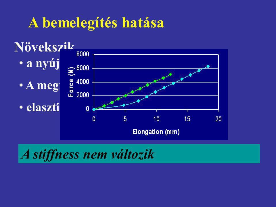 M = 580 Nm F = 13 000 N Biztonsági faktor  0.8-1.0 ?