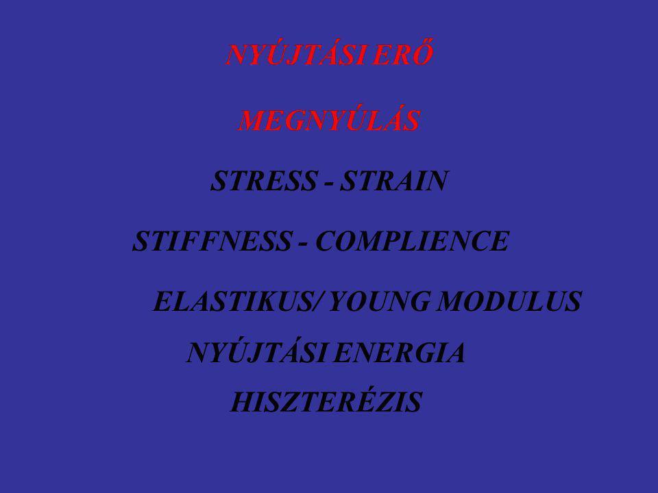 NYÚJTÁSI ERŐ MEGNYÚLÁS STRESS - STRAIN STIFFNESS - COMPLIENCE ELASTIKUS/ YOUNG MODULUS NYÚJTÁSI ERŐ MEGNYÚLÁS NYÚJTÁSI ENERGIA HISZTERÉZIS