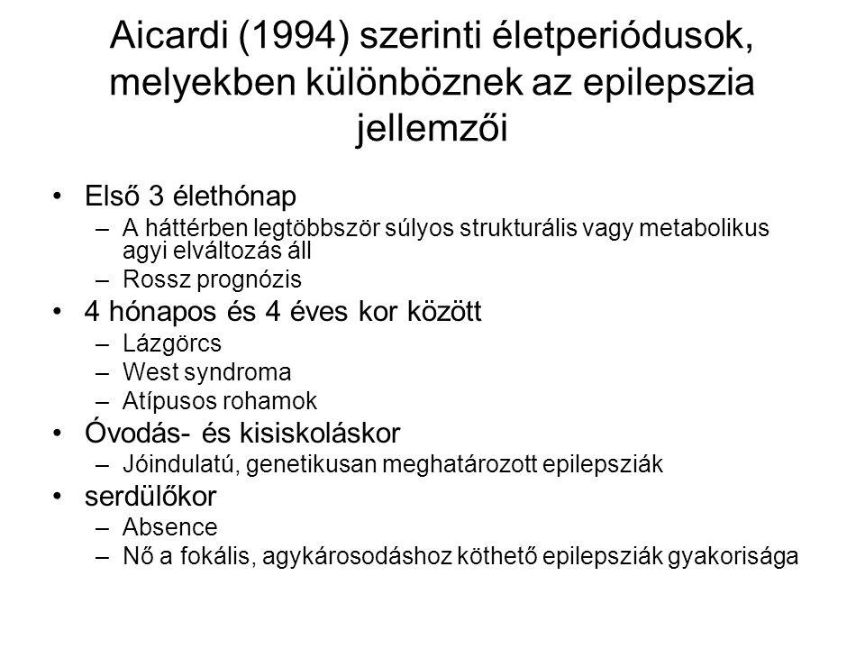 Aicardi (1994) szerinti életperiódusok, melyekben különböznek az epilepszia jellemzői Első 3 élethónap –A háttérben legtöbbször súlyos strukturális vagy metabolikus agyi elváltozás áll –Rossz prognózis 4 hónapos és 4 éves kor között –Lázgörcs –West syndroma –Atípusos rohamok Óvodás- és kisiskoláskor –Jóindulatú, genetikusan meghatározott epilepsziák serdülőkor –Absence –Nő a fokális, agykárosodáshoz köthető epilepsziák gyakorisága