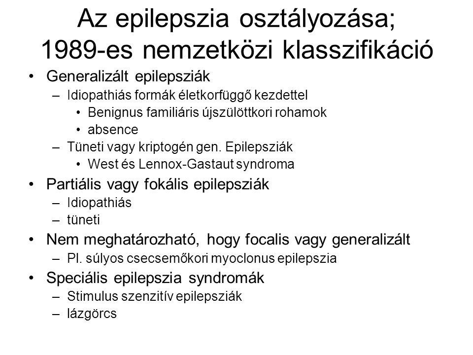 Az epilepszia osztályozása; 1989-es nemzetközi klasszifikáció Generalizált epilepsziák –Idiopathiás formák életkorfüggő kezdettel Benignus familiáris