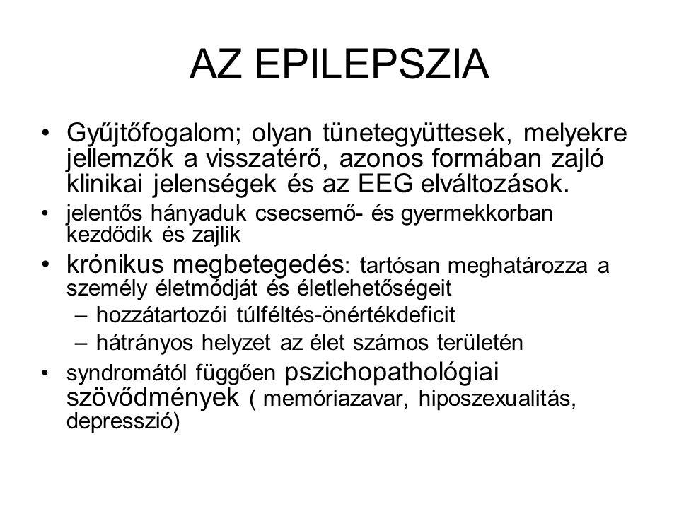 Speciális epilepszia formák lázgörcs A kifejezett familiaritás, valamint a későbbiekben gyakoribb láz nélküli rohamok előfordulása szorosabban köti az epilepsziához, mint a többi alkalmi rohamot A gyermekpopuláció 3-4 %-át érinti