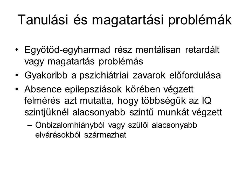 Tanulási és magatartási problémák Egyötöd-egyharmad rész mentálisan retardált vagy magatartás problémás Gyakoribb a pszichiátriai zavarok előfordulása