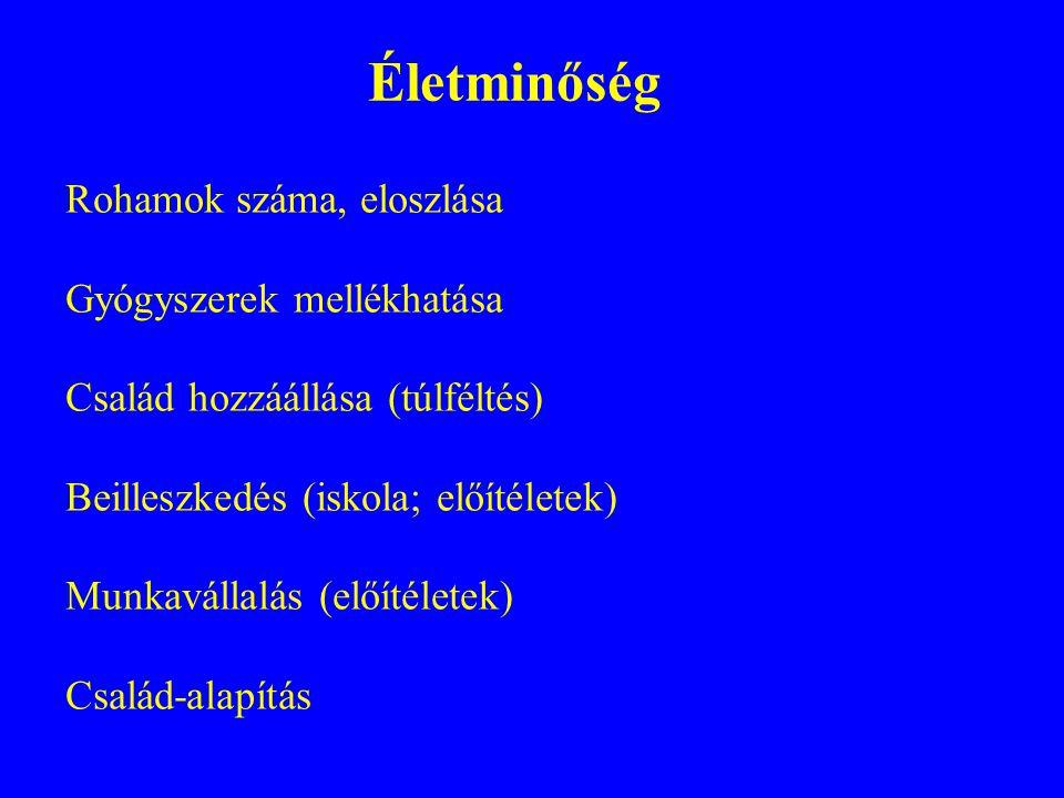 Gyógyszeres kezelés Alapbetegség (epilepszia oka) Epilepsziás rohamok KÖVETKEZMÉNYEK