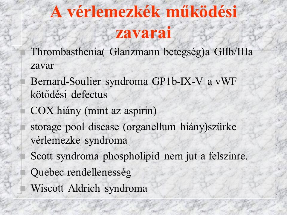 A vérlemezkék működési zavarai n Thrombasthenia( Glanzmann betegség)a GIIb/IIIa zavar n Bernard-Soulier syndroma GP1b-IX-V a vWF kötődési defectus n COX hiány (mint az aspirin) n storage pool disease (organellum hiány)szürke vérlemezke syndroma n Scott syndroma phospholipid nem jut a felszinre.