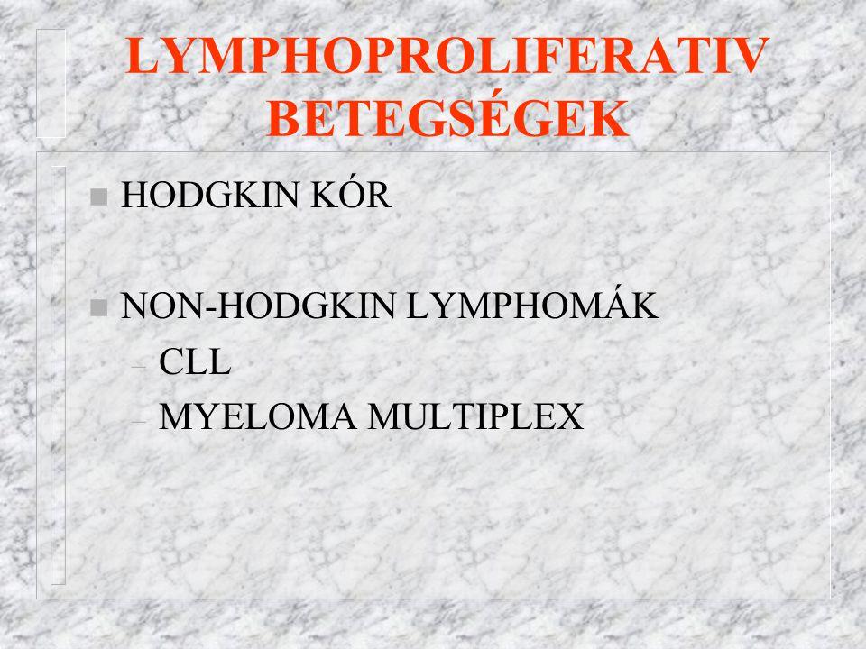 LYMPHOPROLIFERATIV BETEGSÉGEK n HODGKIN KÓR n NON-HODGKIN LYMPHOMÁK – CLL – MYELOMA MULTIPLEX