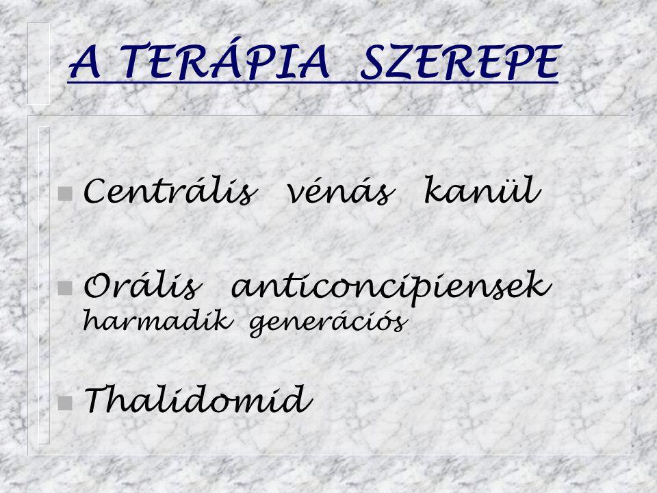 A TERÁPIA SZEREPE n Centrális vénás kanül n Orális anticoncipiensek harmadik generációs n Thalidomid