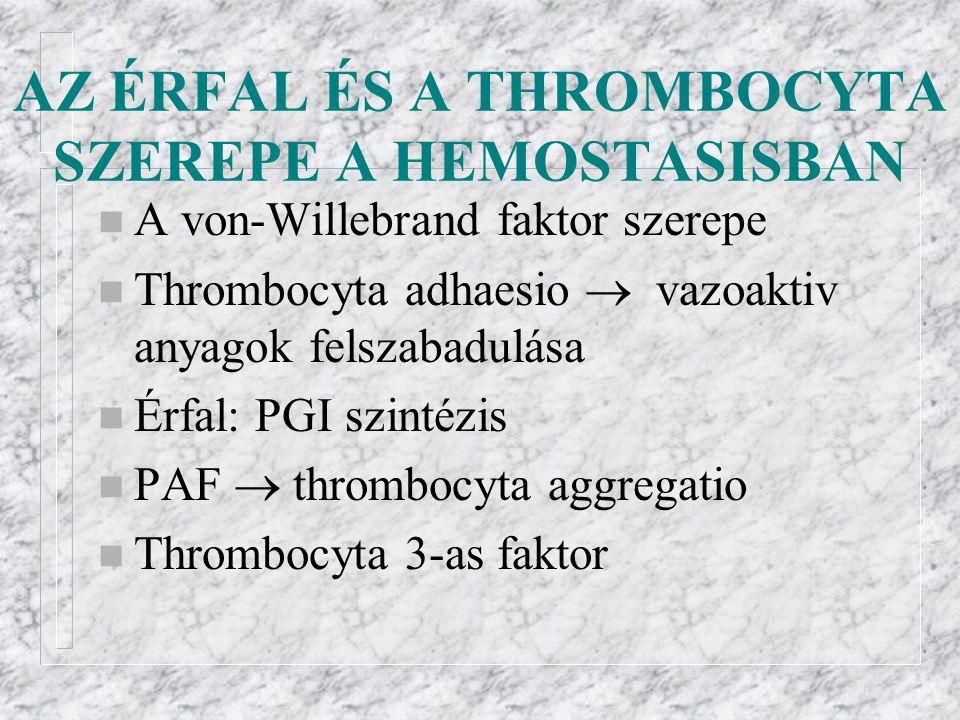 AZ ÉRFAL ÉS A THROMBOCYTA SZEREPE A HEMOSTASISBAN n A von-Willebrand faktor szerepe n Thrombocyta adhaesio  vazoaktiv anyagok felszabadulása n Érfal: PGI szintézis n PAF  thrombocyta aggregatio n Thrombocyta 3-as faktor