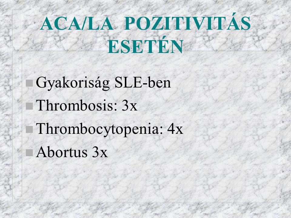 ACA/LA POZITIVITÁS ESETÉN n Gyakoriság SLE-ben n Thrombosis: 3x n Thrombocytopenia: 4x n Abortus 3x