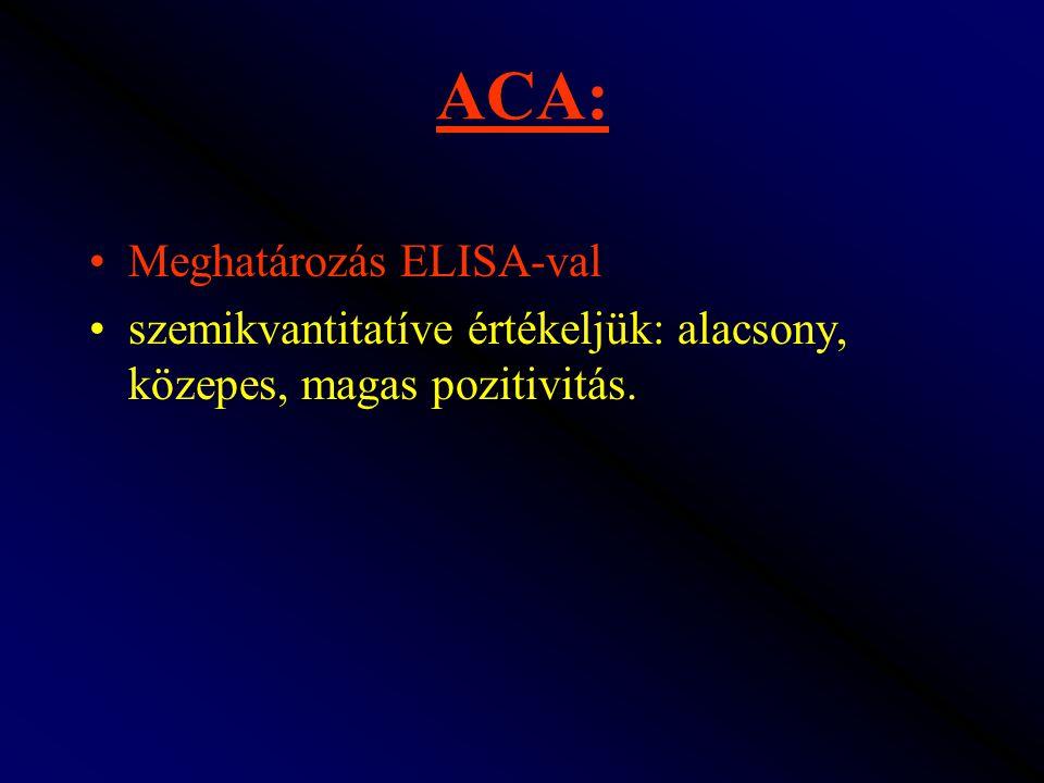 ACA: Meghatározás ELISA-val szemikvantitatíve értékeljük: alacsony, közepes, magas pozitivitás.