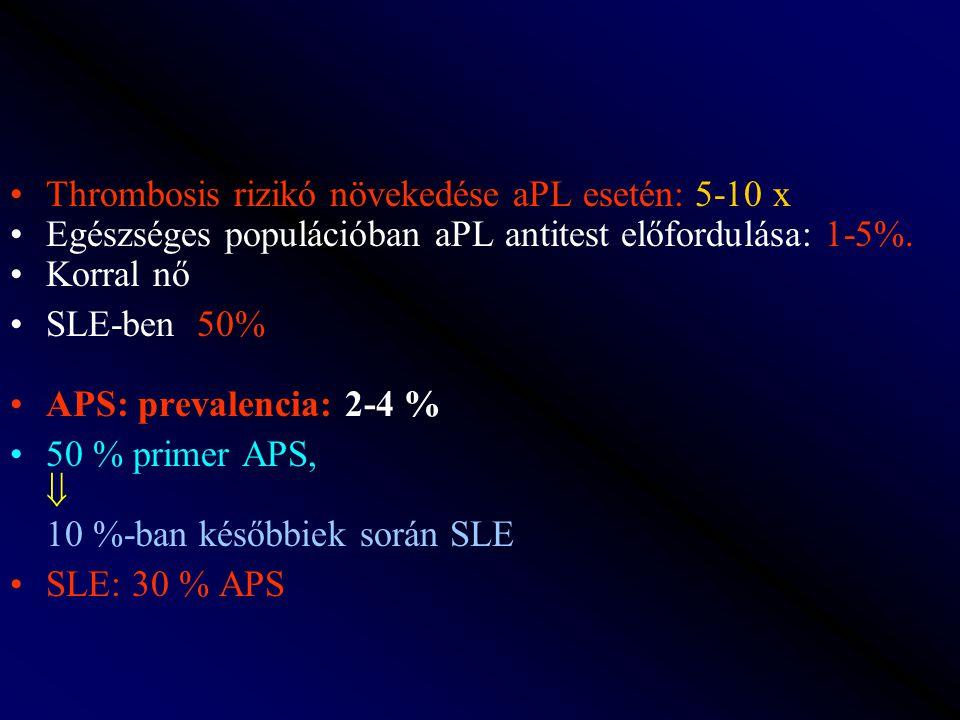 Thrombosis rizikó növekedése aPL esetén: 5-10 x Egészséges populációban aPL antitest előfordulása: 1-5%. Korral nő SLE-ben 50% APS: prevalencia: 2-4 %