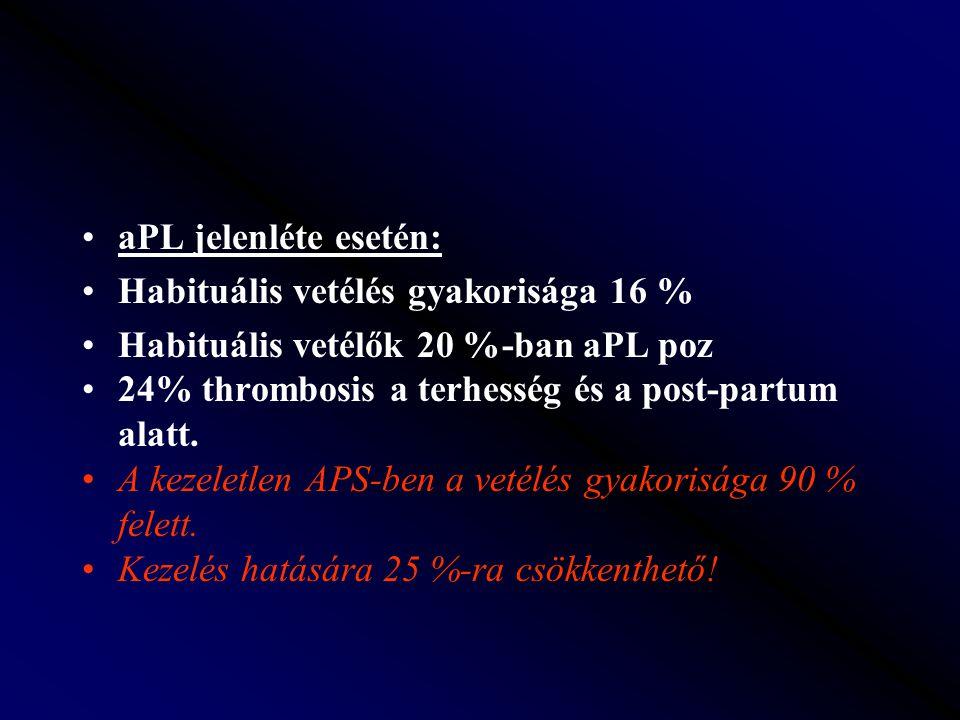 aPL jelenléte esetén: Habituális vetélés gyakorisága 16 % Habituális vetélők 20 %-ban aPL poz 24% thrombosis a terhesség és a post-partum alatt. A kez