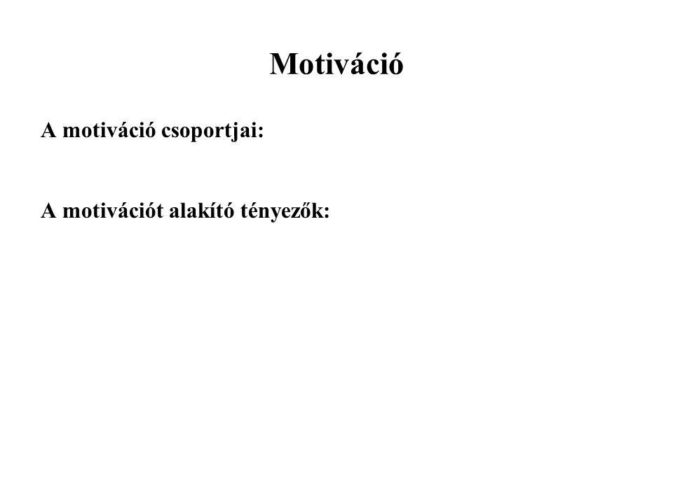 Motiváció A motiváció csoportjai: A motivációt alakító tényezők: