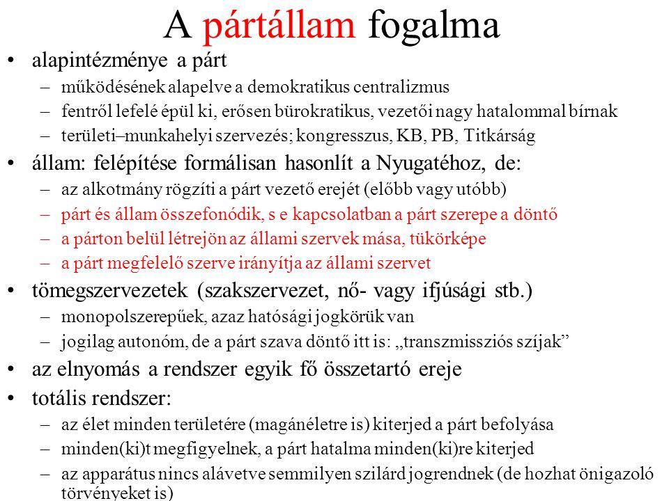 """Az állami szervek megkettőződése Hatalmi ágPártÁllam (Választás)Kongresszus (3–5 évente)parlamenti """"választás Törvény- hozás Központi Bizottság (80-150 fő, évi 3–6 ülés) parlament (helyileg eltérő néven; többszáz fő, évi 2-3 ülés) Valódi tv.- hozás Politikai Bizottság (Elnökség, Politbüro) (1-2 hetente) (10–15 fő a KB-ből) prezídium (Államtanács, Elnöki Tanács, Nemzetgyűlés Elnöksége, stb."""
