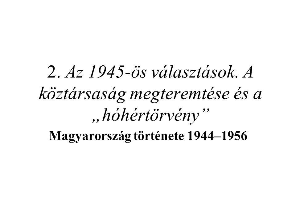 Választójogi törvény (1945.: VIII.tc.) 1945. szept.