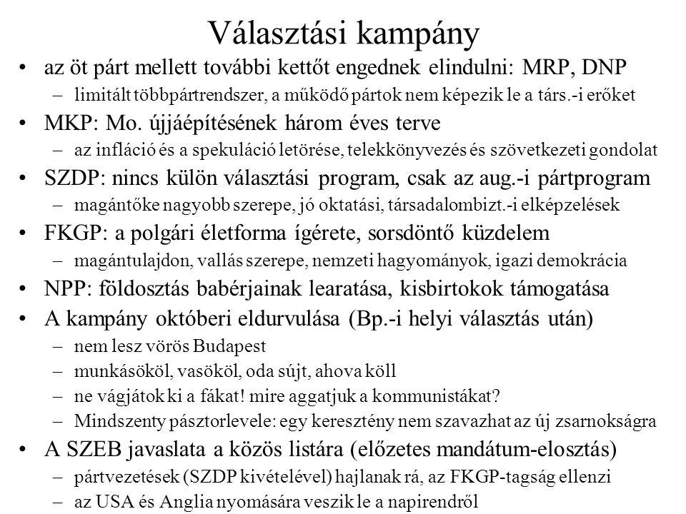 Választási kampány az öt párt mellett további kettőt engednek elindulni: MRP, DNP –limitált többpártrendszer, a működő pártok nem képezik le a társ.-i erőket MKP: Mo.