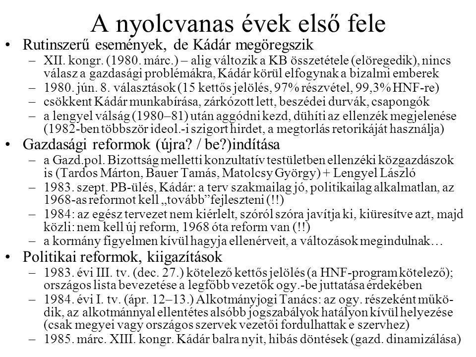 A nyolcvanas évek első fele Rutinszerű események, de Kádár megöregszik –XII. kongr. (1980. márc.) – alig változik a KB összetétele (elöregedik), nincs