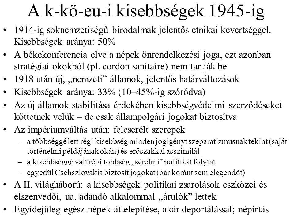 A k-kö-eu-i kisebbségek 1945-ig 1914-ig soknemzetiségű birodalmak jelentős etnikai kevertséggel. Kisebbségek aránya: 50% A békekonferencia elve a népe