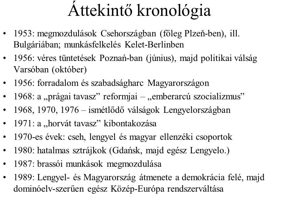 Áttekintő kronológia 1953: megmozdulások Csehországban (főleg Plzeň-ben), ill. Bulgáriában; munkásfelkelés Kelet-Berlinben 1956: véres tüntetések Pozn