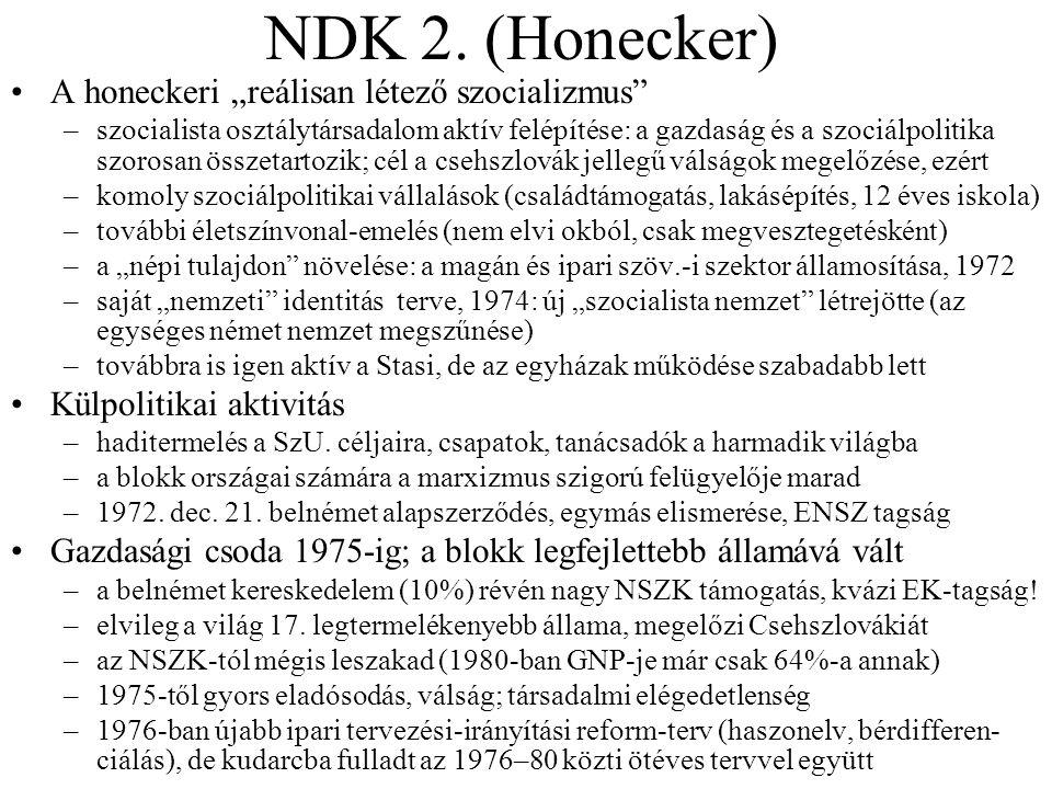NDK 2.