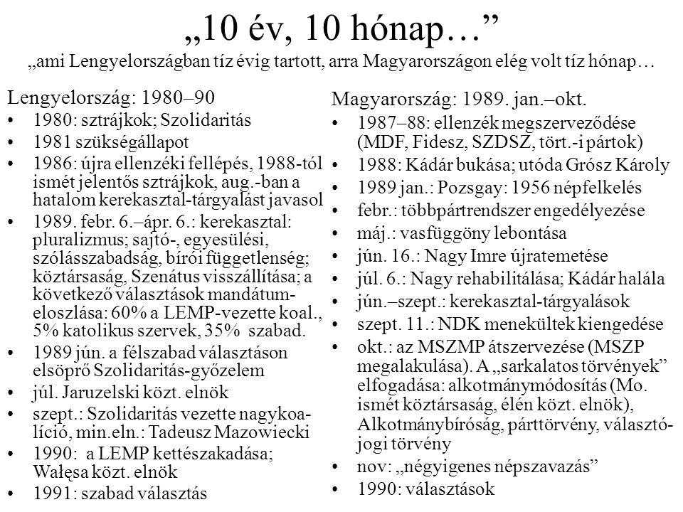 """""""10 év, 10 hónap…"""" """"ami Lengyelországban tíz évig tartott, arra Magyarországon elég volt tíz hónap… Lengyelország: 1980–90 1980: sztrájkok; Szolidarit"""