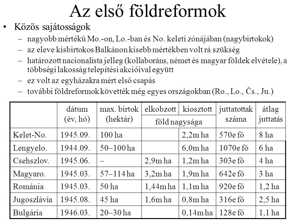 Az első földreformok Közös sajátosságok –nagyobb mértékű Mo.-on, Lo.-ban és No. keleti zónájában (nagybirtokok) –az eleve kisbirtokos Balkánon kisebb
