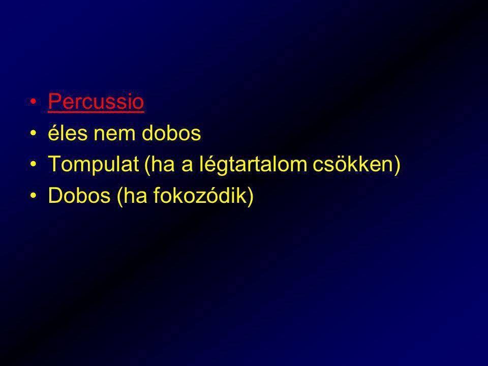 Percussio éles nem dobos Tompulat (ha a légtartalom csökken) Dobos (ha fokozódik)
