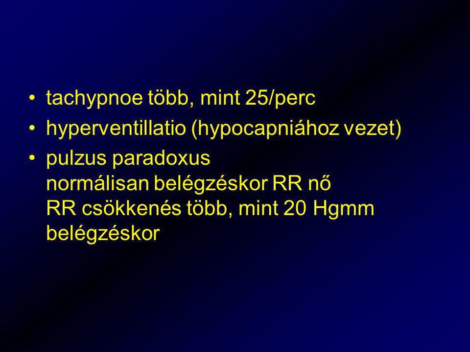 tachypnoe több, mint 25/perc hyperventillatio (hypocapniához vezet) pulzus paradoxus normálisan belégzéskor RR nő RR csökkenés több, mint 20 Hgmm belé