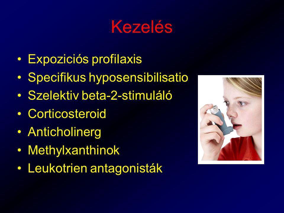 Kezelés Expoziciós profilaxis Specifikus hyposensibilisatio Szelektiv beta-2-stimuláló Corticosteroid Anticholinerg Methylxanthinok Leukotrien antagon