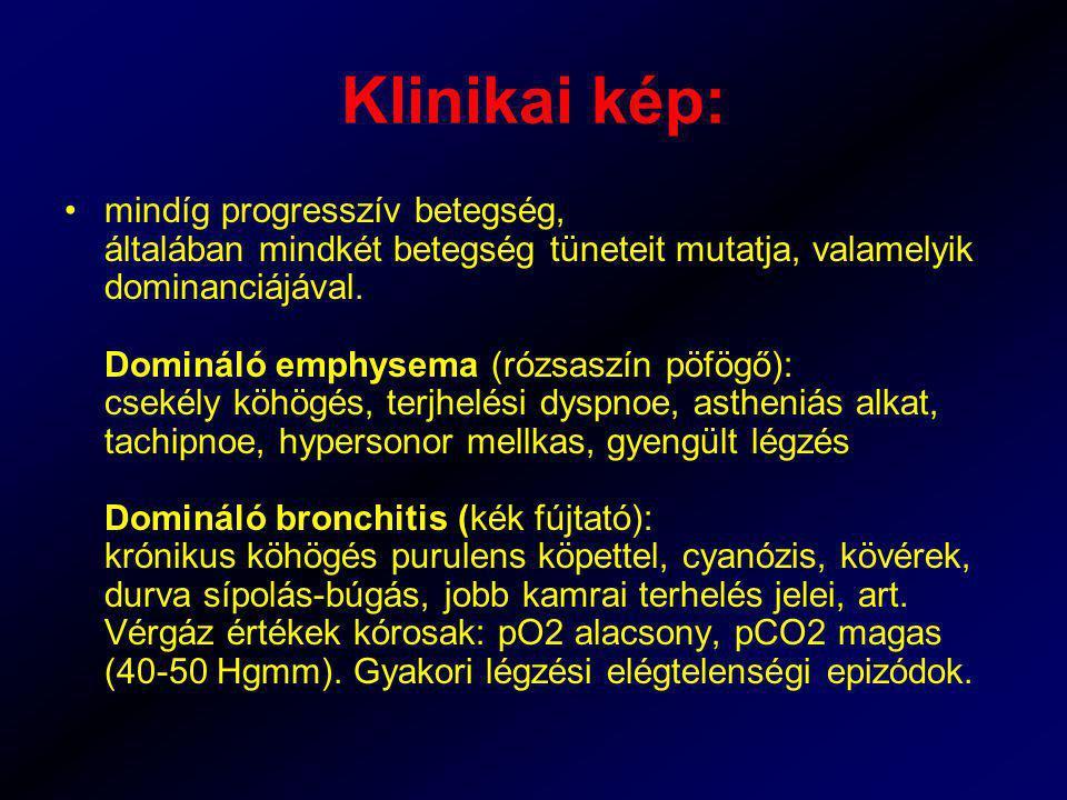 Klinikai kép: mindíg progresszív betegség, általában mindkét betegség tüneteit mutatja, valamelyik dominanciájával. Domináló emphysema (rózsaszín pöfö