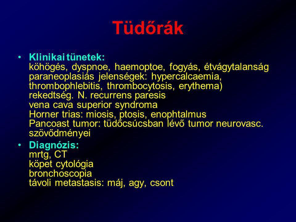 Tüdőrák Klinikai tünetek: köhögés, dyspnoe, haemoptoe, fogyás, étvágytalanság paraneoplasiás jelenségek: hypercalcaemia, thrombophlebitis, thrombocyto
