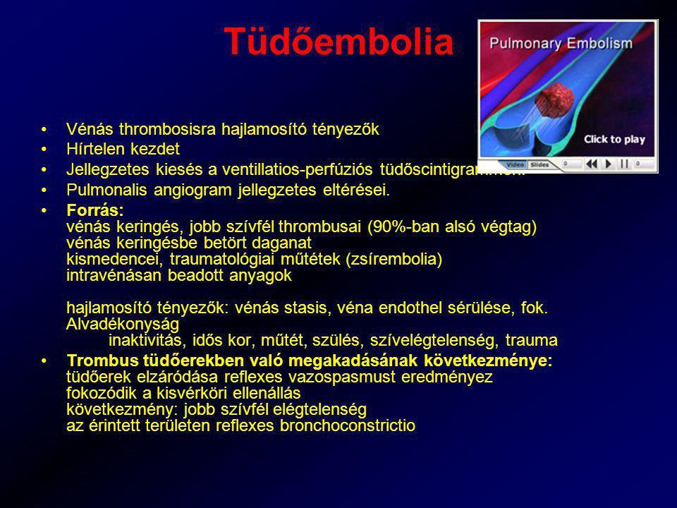 Tüdőembolia Vénás thrombosisra hajlamosító tényezők Hírtelen kezdet Jellegzetes kiesés a ventillatios-perfúziós tüdőscintigrammon. Pulmonalis angiogra