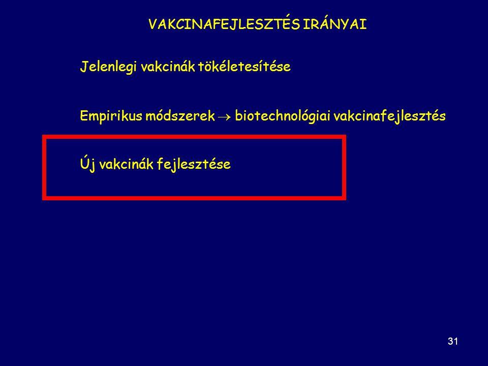 31 VAKCINAFEJLESZTÉS IRÁNYAI Jelenlegi vakcinák tökéletesítése Empirikus módszerek  biotechnológiai vakcinafejlesztés Új vakcinák fejlesztése