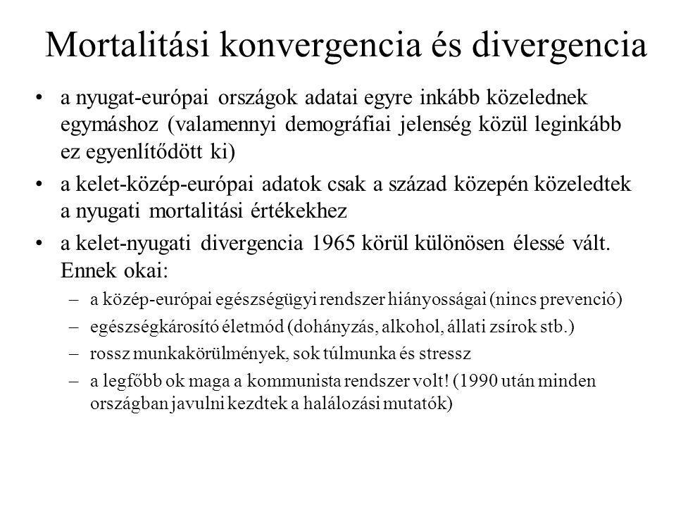 Mortalitási konvergencia és divergencia a nyugat-európai országok adatai egyre inkább közelednek egymáshoz (valamennyi demográfiai jelenség közül legi