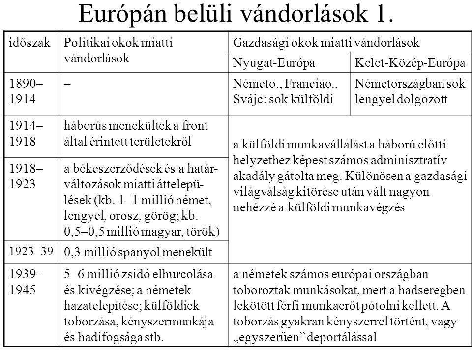 Európán belüli vándorlások 1. időszakPolitikai okok miatti vándorlások Gazdasági okok miatti vándorlások Nyugat-EurópaKelet-Közép-Európa 1890– 1914 –N