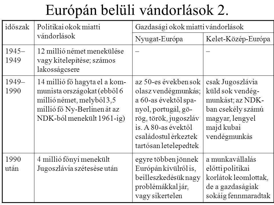 Európán belüli vándorlások 2. időszakPolitikai okok miatti vándorlások Gazdasági okok miatti vándorlások Nyugat-EurópaKelet-Közép-Európa 1945– 1949 12