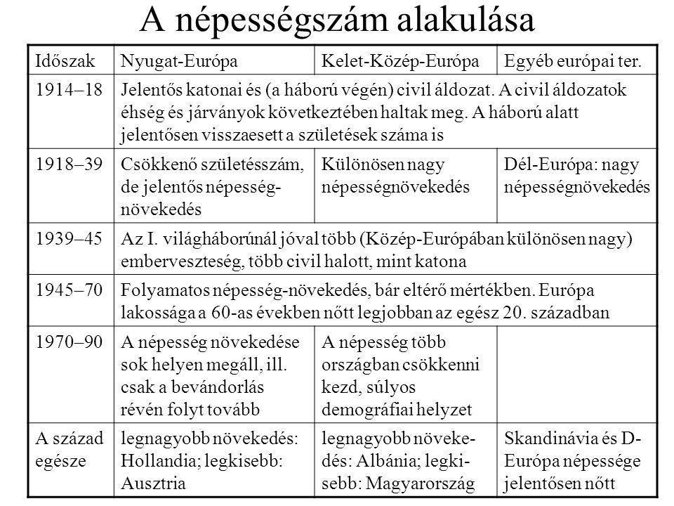 A népességszám alakulása IdőszakNyugat-EurópaKelet-Közép-EurópaEgyéb európai ter. 1914–18Jelentős katonai és (a háború végén) civil áldozat. A civil á