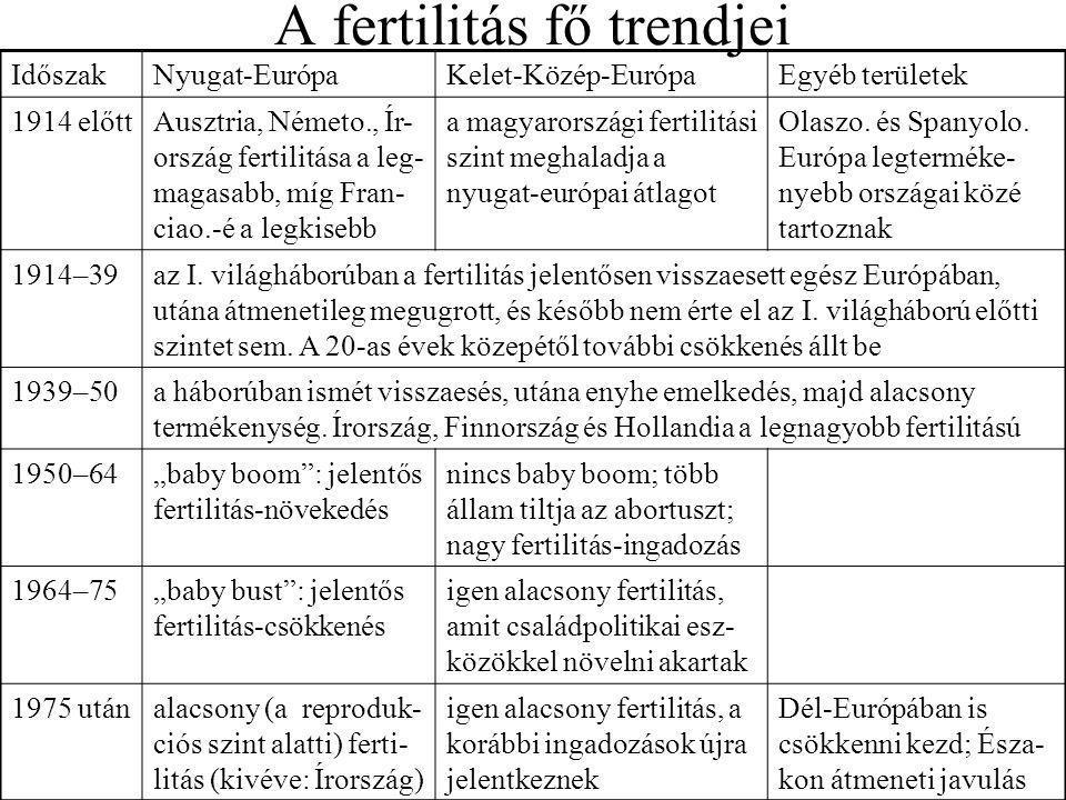 A fertilitás fő trendjei IdőszakNyugat-EurópaKelet-Közép-EurópaEgyéb területek 1914 előttAusztria, Németo., Ír- ország fertilitása a leg- magasabb, mí