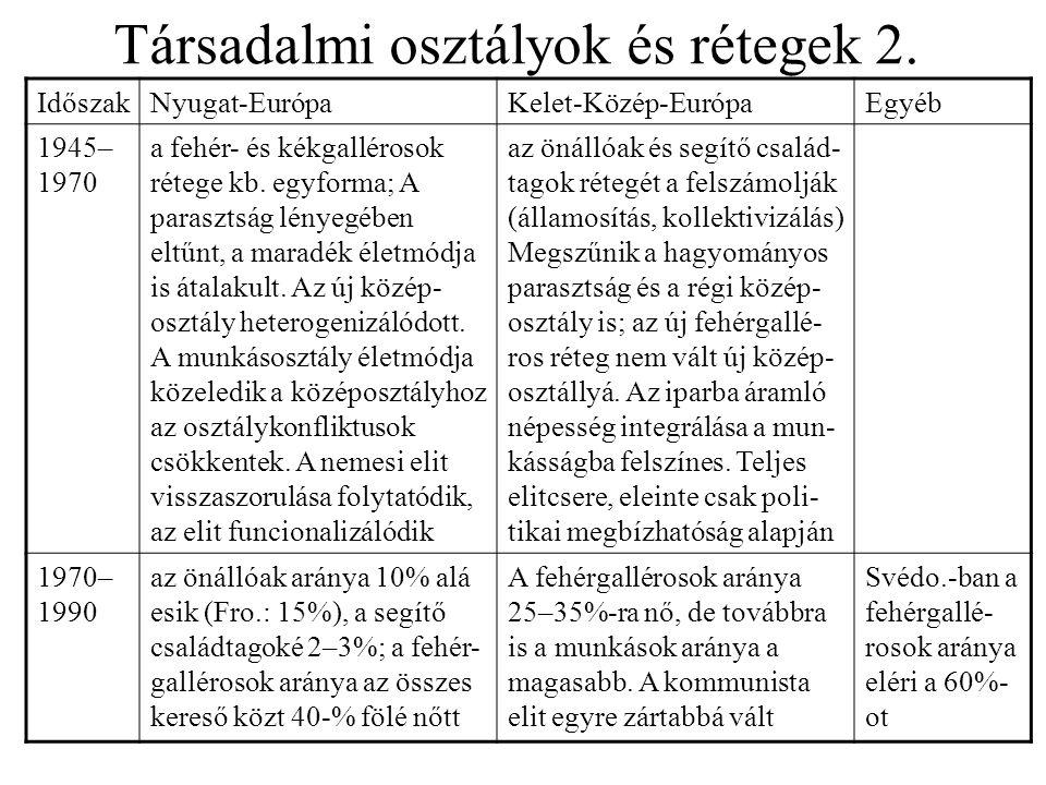 Társadalmi osztályok és rétegek 2. IdőszakNyugat-EurópaKelet-Közép-EurópaEgyéb 1945– 1970 a fehér- és kékgallérosok rétege kb. egyforma; A parasztság