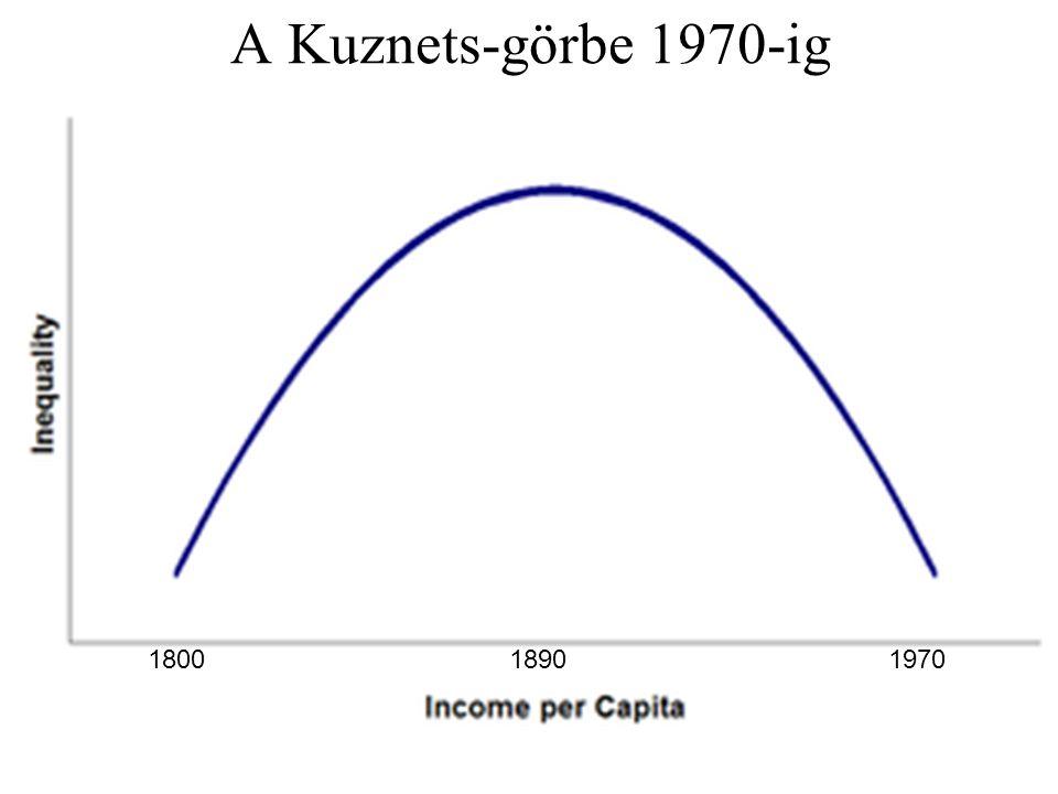 A jövedelemeloszlás trendjei IdőszakNyugat-EurópaKelet-Közép-EurópaEgyéb területek 1930 előtta lakosság leggazdagabb 10%-a (=felső decilise) a jövedelmek 40%-ával rendelkezett jellemzően szélsőséges vagyon- és jövedelem- eloszlás az egész térségben Finno.-ban nagy, Norvégiában kicsi jövedelemkon- centráció 1935–50a felső decilis jövedelem -aránya Nagy-Britanniá- ban 36-ról 27%-ra esett Skandináviában a felső decilis jöve- delme 34-ről 27% 1950–70folytatódik a lassú kiegyenlítődés a rétegek között igen erőteljes jövedel- mi nivelláció az egész régióban.