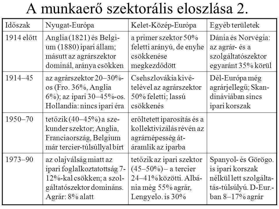 Társadalmi osztályok és rétegek 1.