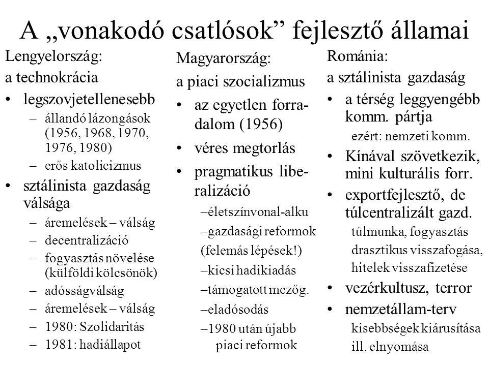 """A """"vonakodó csatlósok"""" fejlesztő államai Lengyelország: a technokrácia legszovjetellenesebb –állandó lázongások (1956, 1968, 1970, 1976, 1980) –erős k"""