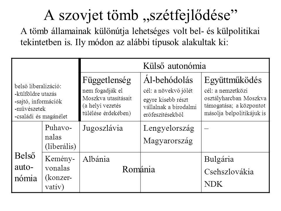 """A szovjet tömb """"szétfejlődése"""" A tömb államainak különútja lehetséges volt bel- és külpolitikai tekintetben is. Ily módon az alábbi típusok alakultak"""