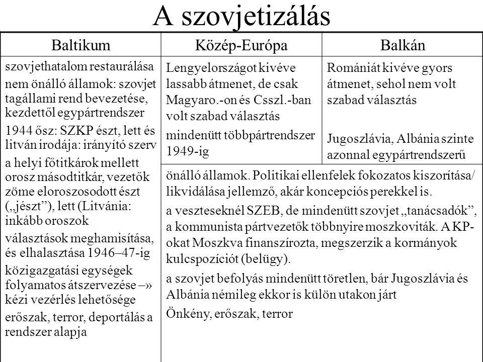 A szovjetizálás BaltikumKözép-EurópaBalkán szovjethatalom restaurálása nem önálló államok: szovjet tagállami rend bevezetése, kezdettől egypártrendsze